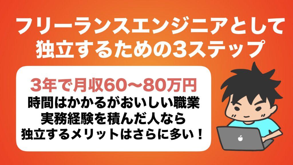 フリー ランス 80 万 円