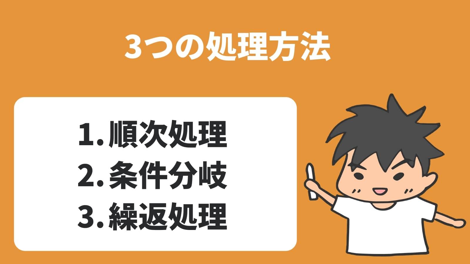 3つの処理方法