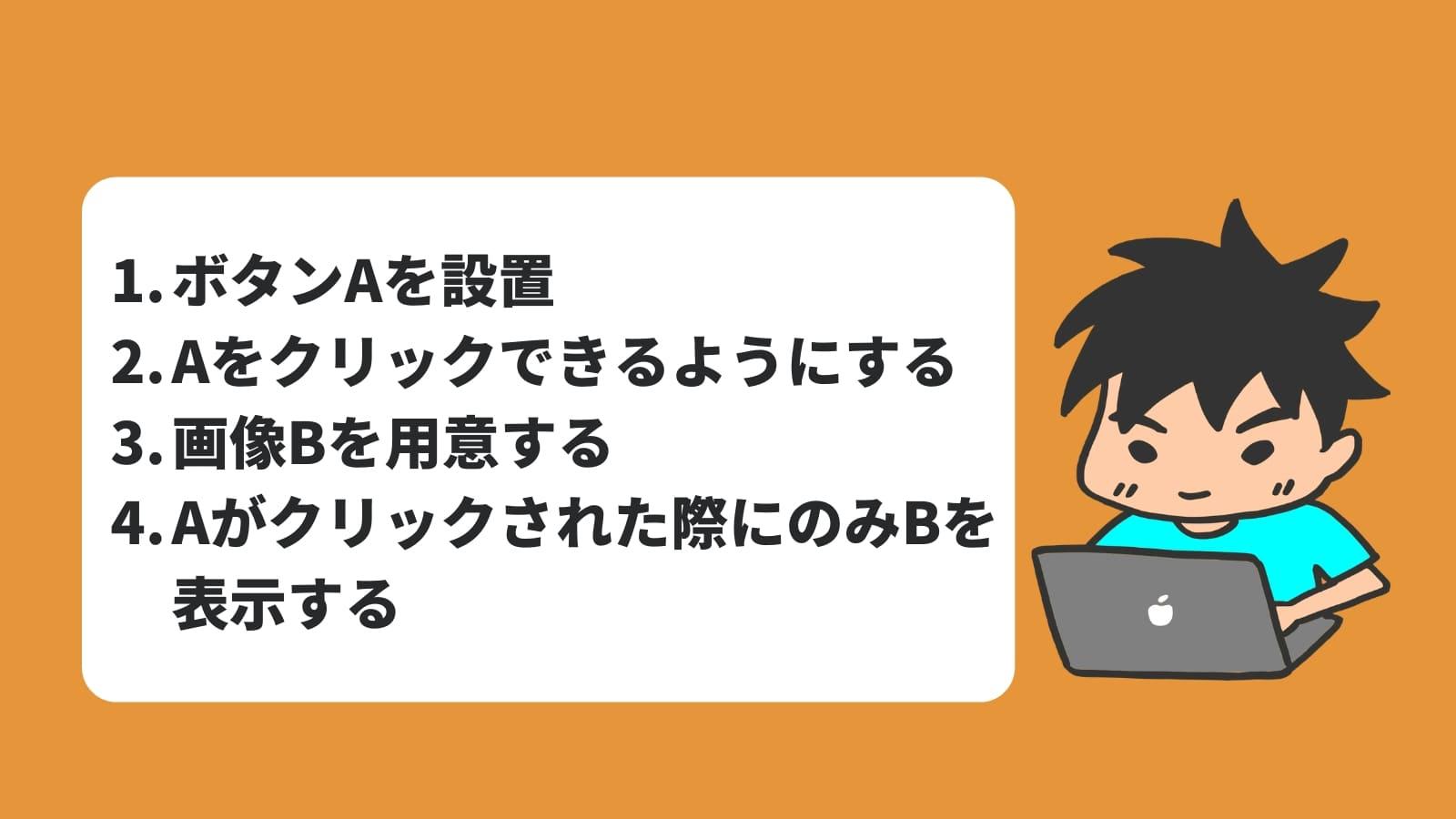 ボタンAを設置 Aをクリックできるようにする 画像Bを用意する Aがクリックされた際にのみBを表示する