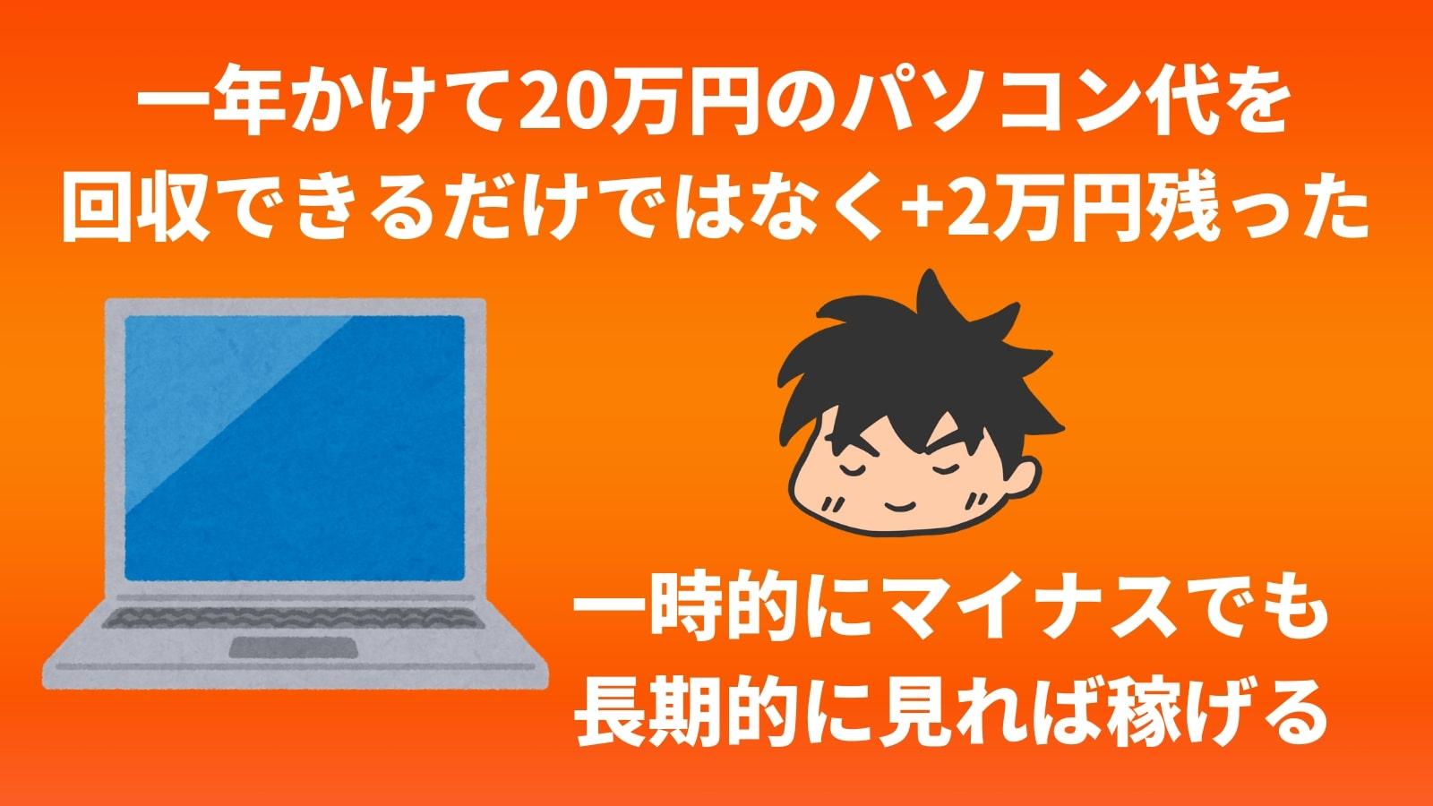 一年かけて20万円のパソコン代を 回収できるだけではなく+2万円残った